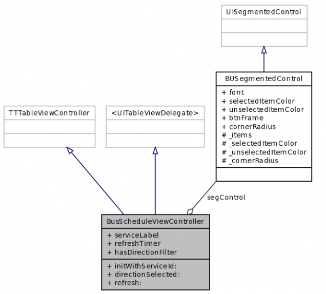 Heres an example of graphviz output mobile development heres an example of graphviz output heres an example of graphviz output sample collaboration diagram ccuart Images